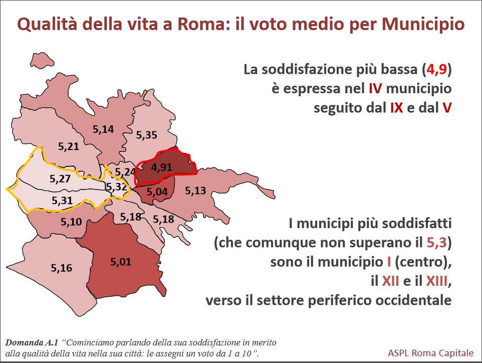 qualità della vita a roma2