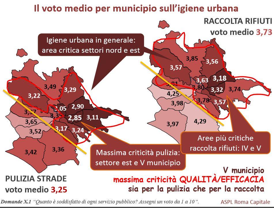 servizi pubblici a roma3